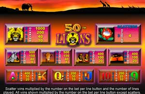 Aristocrat 50 Lions Pokie Pay Table & Features