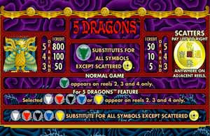 5 Dragons pokie pay table and feature wins.