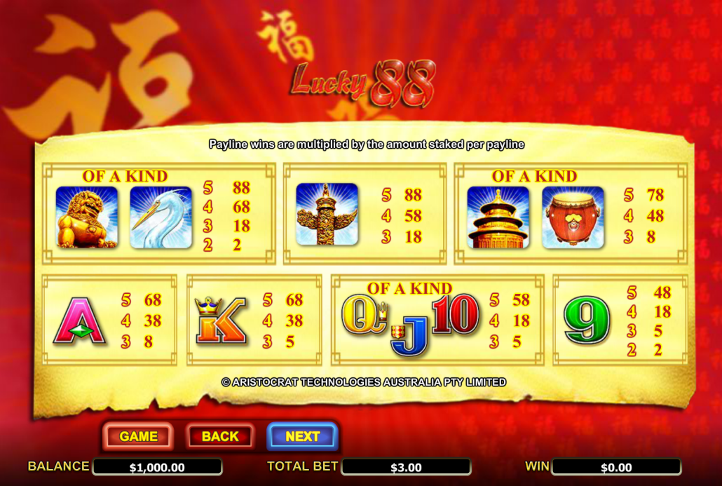 Aristocrat's gaming Lucky 88 Pokie Review